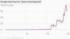 ColoringBookSales